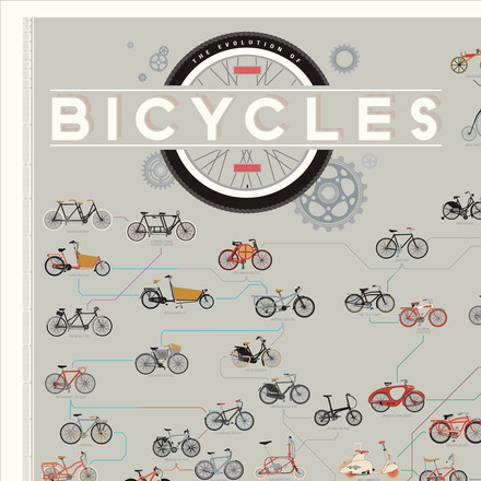 Pop Chart Lab - The Evolution of Bicycles, Detail