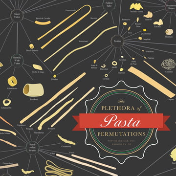 Pop Chart Lab - The Plethora of Pasta Permutations
